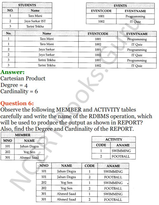 Important Questions for Class 12 Computer Science (Python) Chapter - 6 – Database Concepts 4