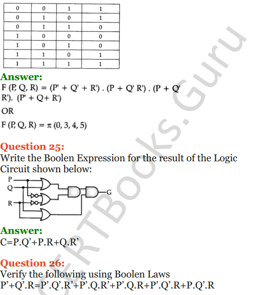 Important Questions for Class 12 Computer Science (Python) Chapter - 8 – Boolean Algebra 14