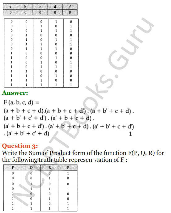 Important Questions for Class 12 Computer Science (Python) Chapter - 8 – Boolean Algebra 25