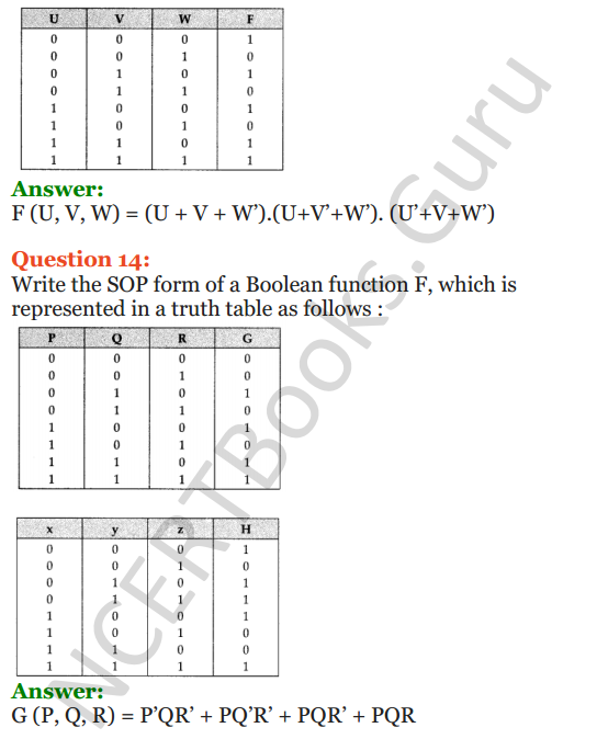Important Questions for Class 12 Computer Science (Python) Chapter - 8 – Boolean Algebra 31