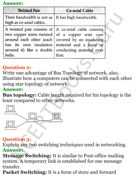 Important Questions for Class 12 Computer Science (Python) Chapter - 9 – Networking and Open Source Concepts 12