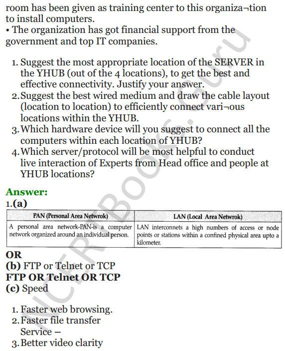 Important Questions for Class 12 Computer Science (Python) Chapter - 9 – Networking and Open Source Concepts 15