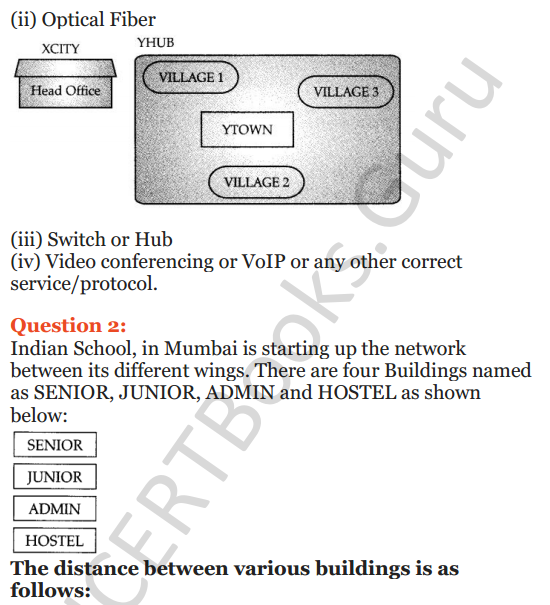 Important Questions for Class 12 Computer Science (Python) Chapter - 9 – Networking and Open Source Concepts 17