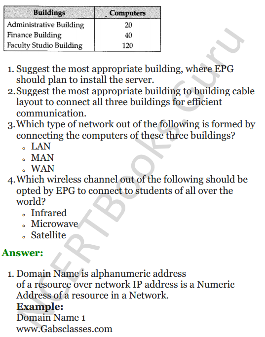 Important Questions for Class 12 Computer Science (Python) Chapter - 9 – Networking and Open Source Concepts 35