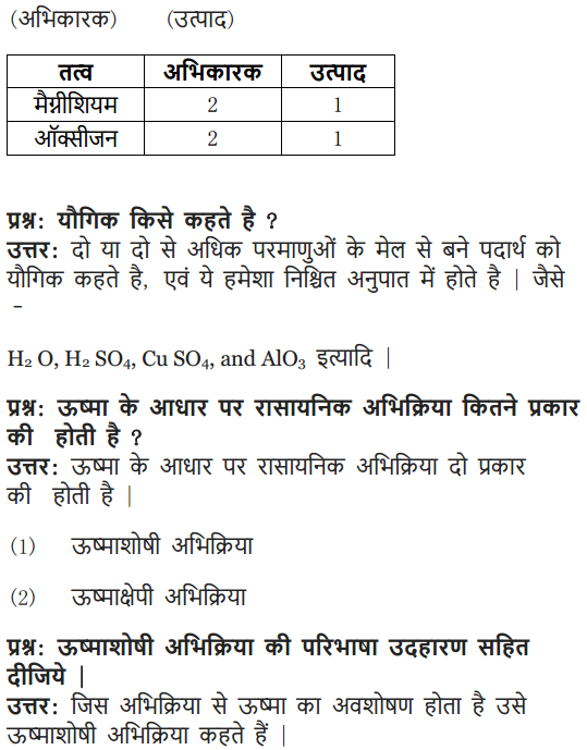 NCERT Solutions for Class 10 Science Chapter 1 Exercises all question answers