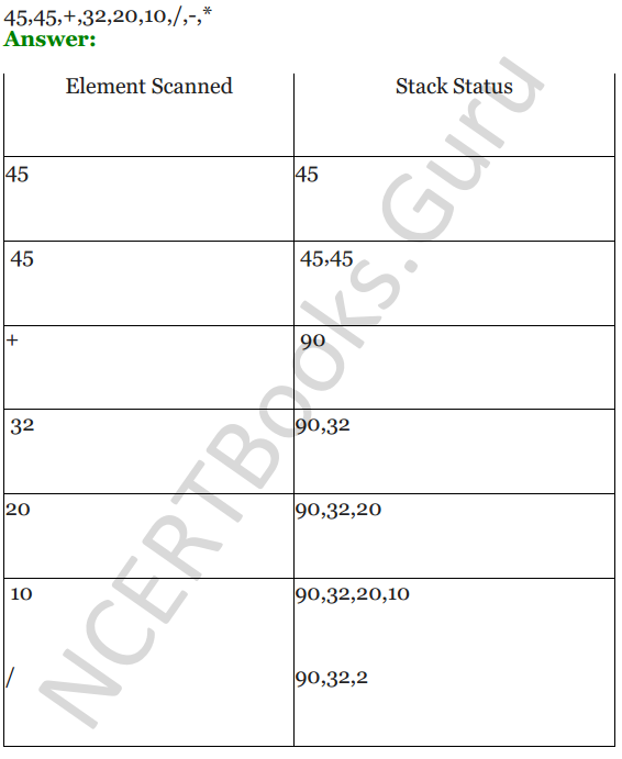 NCERT Solutions for Class 12 Computer Science (C++) Chapter - 9 – Stack 15