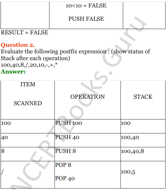 NCERT Solutions for Class 12 Computer Science (C++) Chapter - 9 – Stack 3