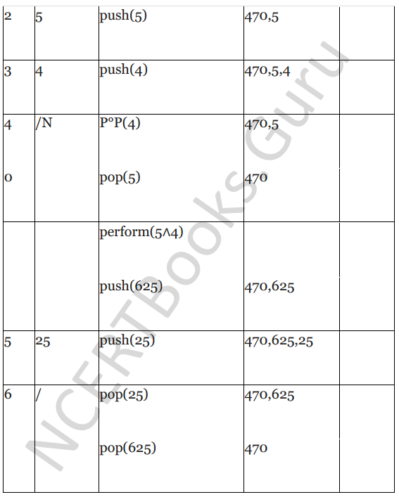 NCERT Solutions for Class 12 Computer Science (C++) Chapter - 9 – Stack 31