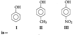 Chemistry MCQs for Class 12 with Answers Chapter 11 Alcohols, Phenols and Ethers 2