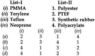 Chemistry MCQs for Class 12 with Answers Chapter 15 Polymers