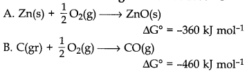Chemistry MCQs for Class 12 with Answers Chapter 6 General Principles and Processes of Isolation of Elements