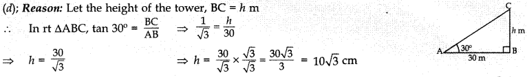 MCQ Questions for Class 10 Maths Application of Trigonometry with Answers 14