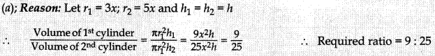 MCQ Questions for Class 10 Maths Surface Areas and Volumes with Answers 6