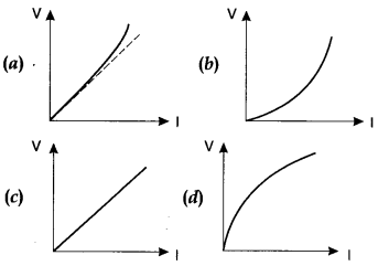 Physics MCQs for Class 12 with Answers Chapter 3 Current Electricity 3