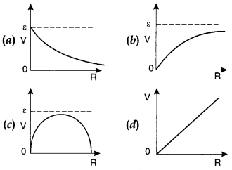 Physics MCQs for Class 12 with Answers Chapter 3 Current Electricity 4