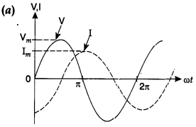 Physics MCQs for Class 12 with Answers Chapter 7 Alternating Current 2