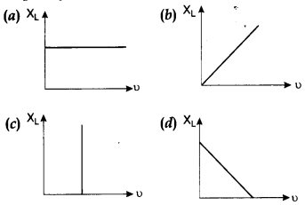 Physics MCQs for Class 12 with Answers Chapter 7 Alternating Current 4