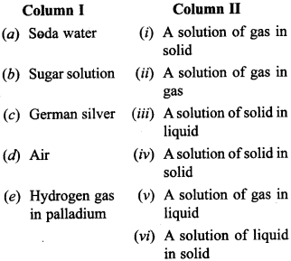 Chemistry MCQs for Class 12 with Answers Chapter 2 Solutions 2