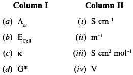 Chemistry MCQs for Class 12 with Answers Chapter 3 Electrochemistry 21