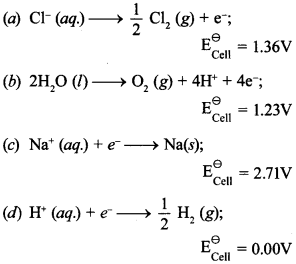 Chemistry MCQs for Class 12 with Answers Chapter 6 General Principles and Processes of Isolation of Elements 2