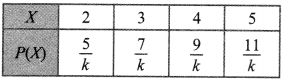 Maths MCQs for Class 12 with Answers Chapter 13 Probability 24