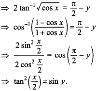 Maths MCQs for Class 12 with Answers Chapter 2 Inverse Trigonometric Functions 34