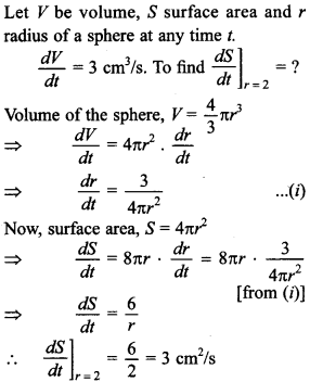Maths MCQs for Class 12 with Answers Chapter 6 Application of Derivatives 11