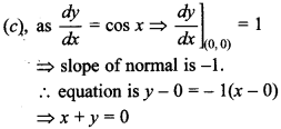 Maths MCQs for Class 12 with Answers Chapter 6 Application of Derivatives 24