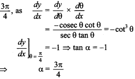 Maths MCQs for Class 12 with Answers Chapter 6 Application of Derivatives 26