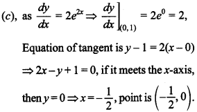 Maths MCQs for Class 12 with Answers Chapter 6 Application of Derivatives 29