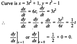 Maths MCQs for Class 12 with Answers Chapter 6 Application of Derivatives 31