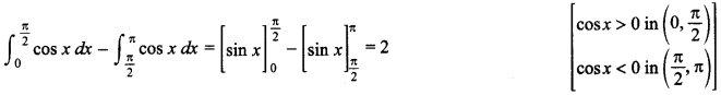 Maths MCQs for Class 12 with Answers Chapter 7 Integrals 149