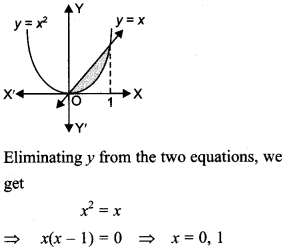 Maths MCQs for Class 12 with Answers Chapter 8 Application of Integrals 11