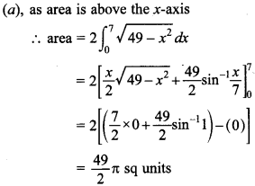 Maths MCQs for Class 12 with Answers Chapter 8 Application of Integrals 6