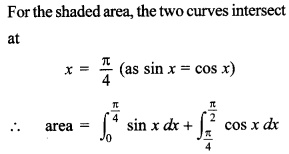 Maths MCQs for Class 12 with Answers Chapter 8 Application of Integrals 9
