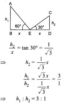 MCQ Questions for Class 10 Maths Application of Trigonometry with Answers 21