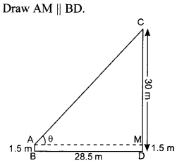 MCQ Questions for Class 10 Maths Application of Trigonometry with Answers 27