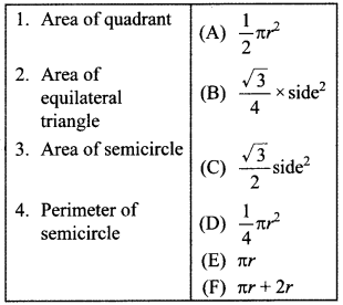 MCQ Questions for Class 10 Maths Areas Related to Circles with Answers 6