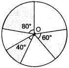 MCQ Questions for Class 10 Maths Areas Related to Circles with Answers 7