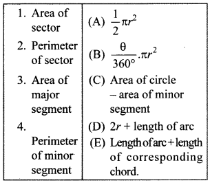 MCQ Questions for Class 10 Maths Areas Related to Circles with Answers 8