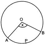 MCQ Questions for Class 10 Maths Areas Related to Circles with Answers 9