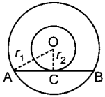 MCQ Questions for Class 10 Maths Circles with Answers 22