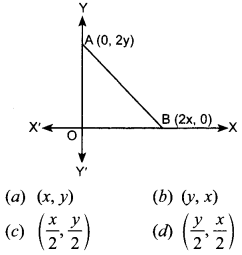 MCQ Questions for Class 10 Maths Coordinate Geometry with Answers 10