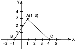 MCQ Questions for Class 10 Maths Coordinate Geometry with
