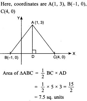 MCQ Questions for Class 10 Maths Coordinate Geometry with Answers 46