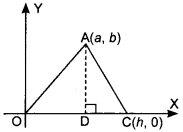 MCQ Questions for Class 10 Maths Coordinate Geometry with Answers 47