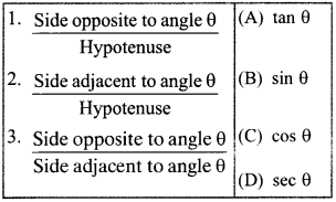 MCQ Questions for Class 10 Maths Introduction to Trigonometry with Answers 7