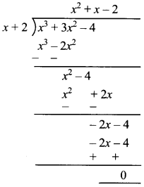 MCQ Questions for Class 10 Maths Polynomials with Solutions 17