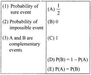 MCQ Questions for Class 10 Maths Probability with Answers 17