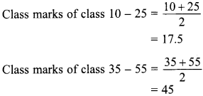 MCQ Questions for Class 10 Maths Statistics with Answers 4